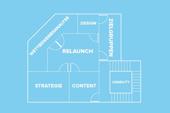 cabe8b59862444 Der 10-Schritte-Plan für einen Relaunch - Website-Konzept   Redesign